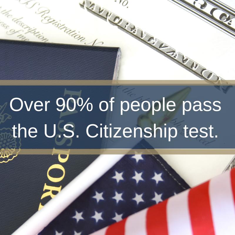 1.-SQ-Citizenship-Test-1