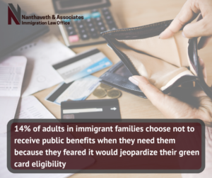 Public Benefits - Immigration